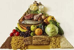 Food Pyramid Reconsidered
